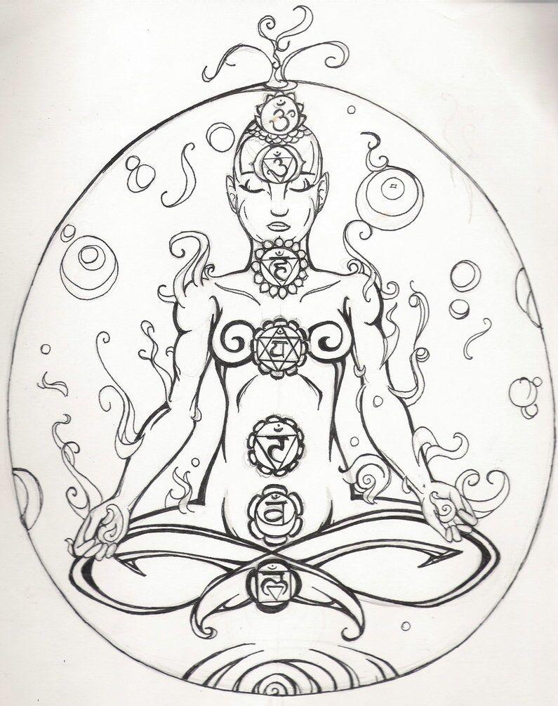 Chakra Black And White Mandala Coloring Pages Mandala Coloring Witch Coloring Pages