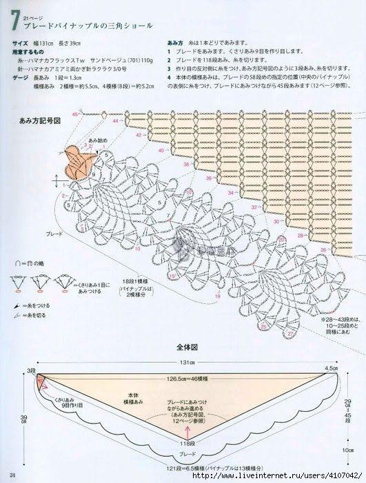 Crochet and arts: shawl Crochet
