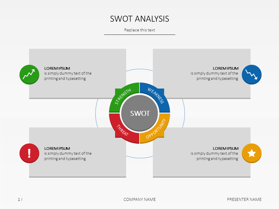 powerpoint template swot analysis at slideshop | marketing, Powerpoint templates