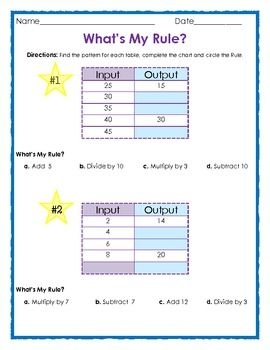 What S My Rule Input And Output Tables Homeschool Math Math