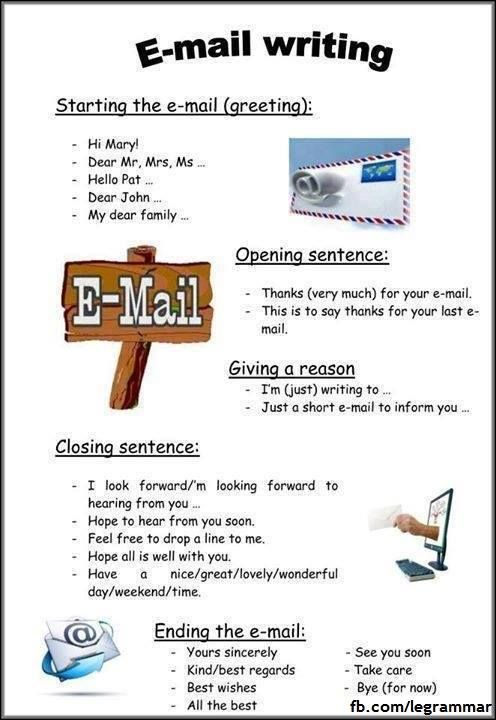 Forum Learn English Email Writing in English Fluent Land - best of english letter writing format informal