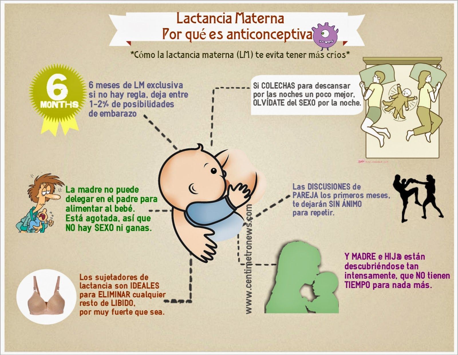 Lactancia Hasta Los 6 Meses Lactancia Materna Y Anticoncepción Breastfeeding