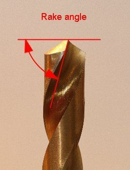 Rake angle of a twisted drill bit