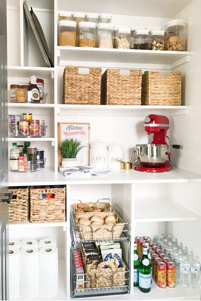 Pin On Cultivate Your Ideal Kitchen