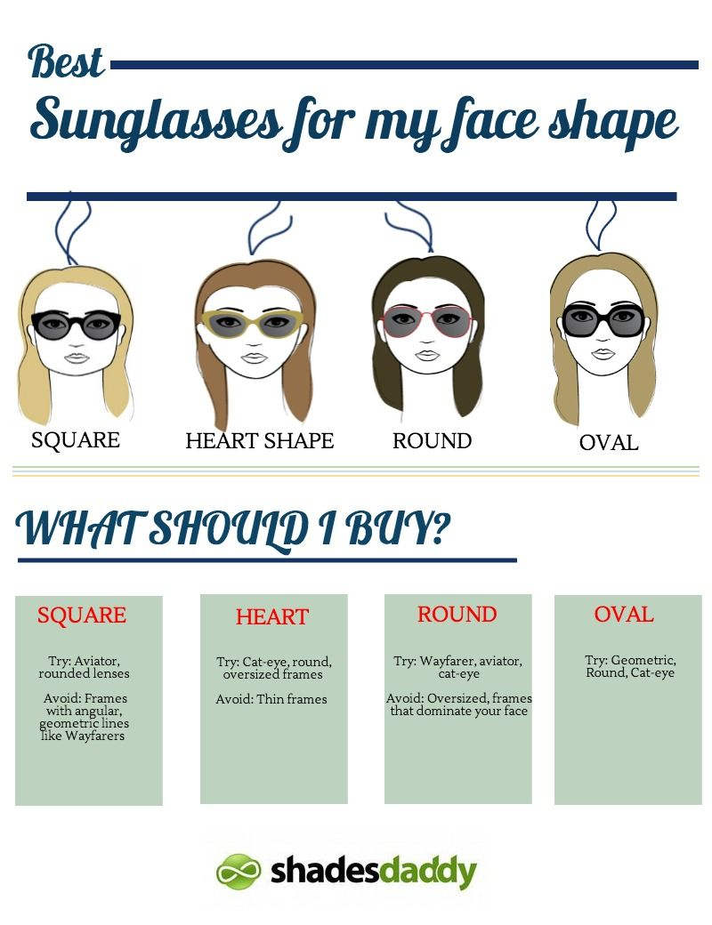 9c804e3f60 what sunglasses best fit your face shape  http   www.shadesdaddy.