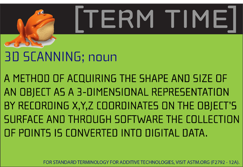 3D Scanning | GROWit TERM TIME. Join the 3D Printing Conversation: http://www.fuelyourproductdesign.com/