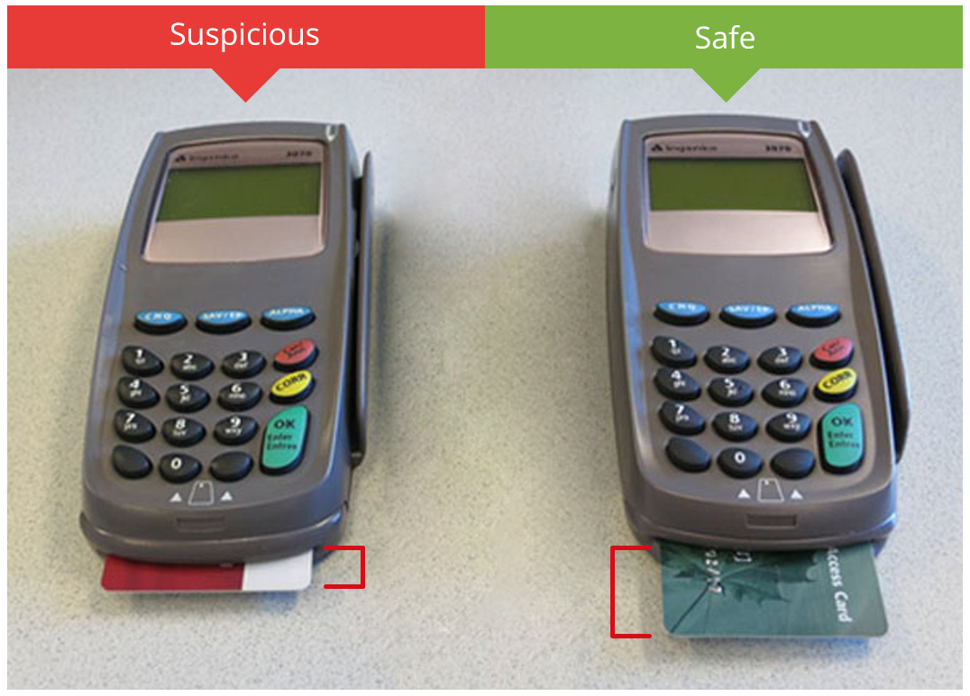 Pin On Credit Card Skimmer For Sale