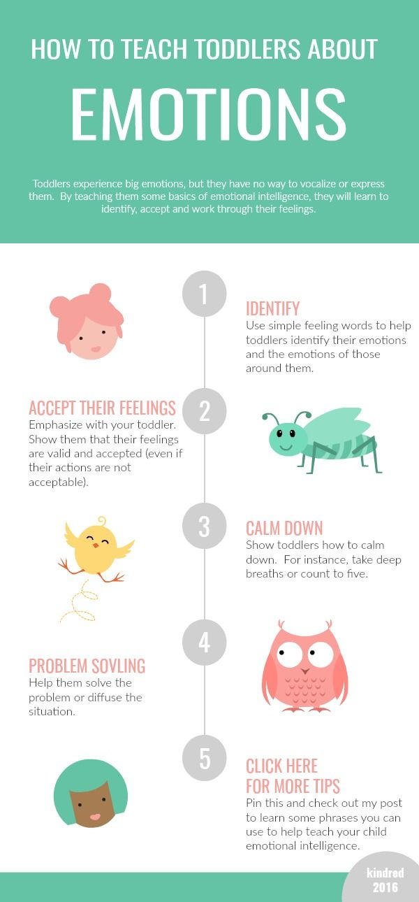 How To Teach Emotional Intelligence To Toddlers Emotional