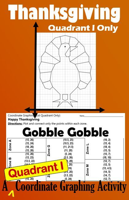 Gobble Gobble A Quadrant I Coordinate Graphing Activity