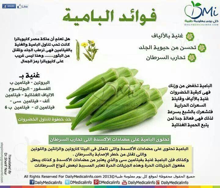 الباميه Health Facts Food Health Food Health Fitness Nutrition