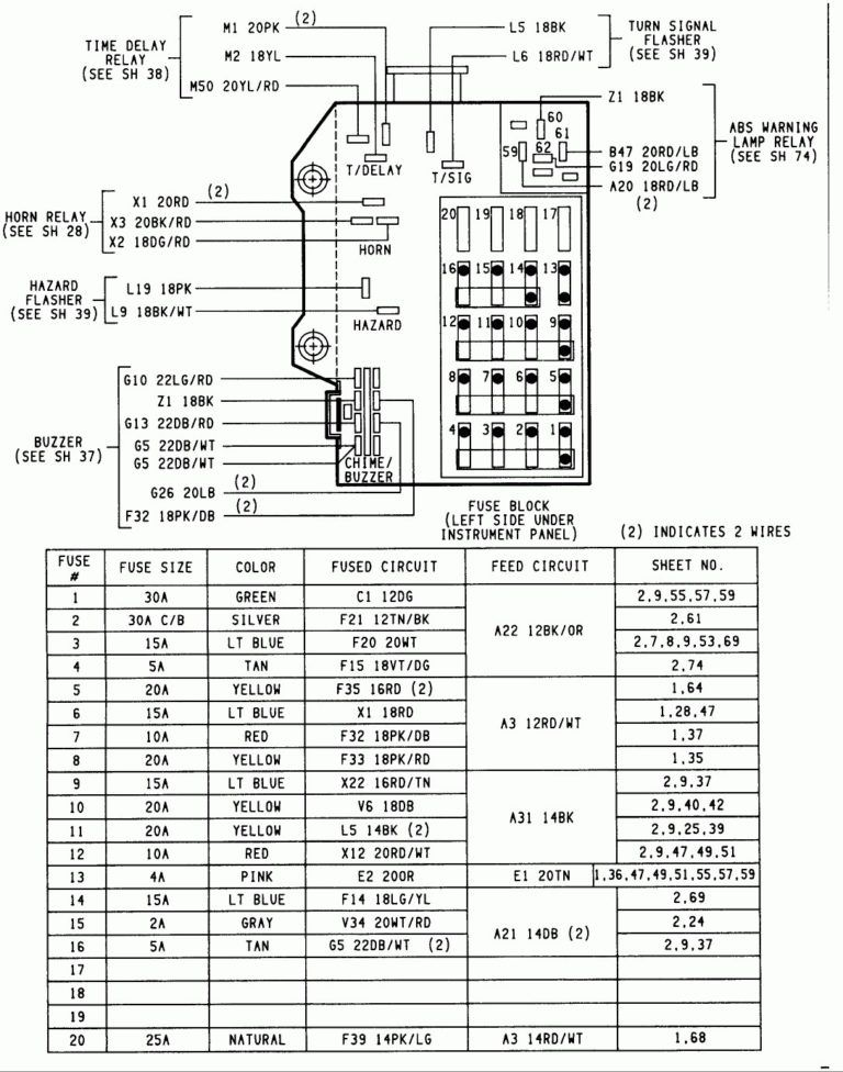 fuse box for 1999 plymouth grand voyager  center wiring