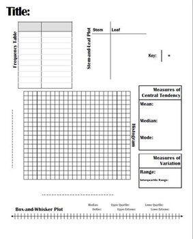 Data Displays Combo: Box-and-whisker plots, histograms