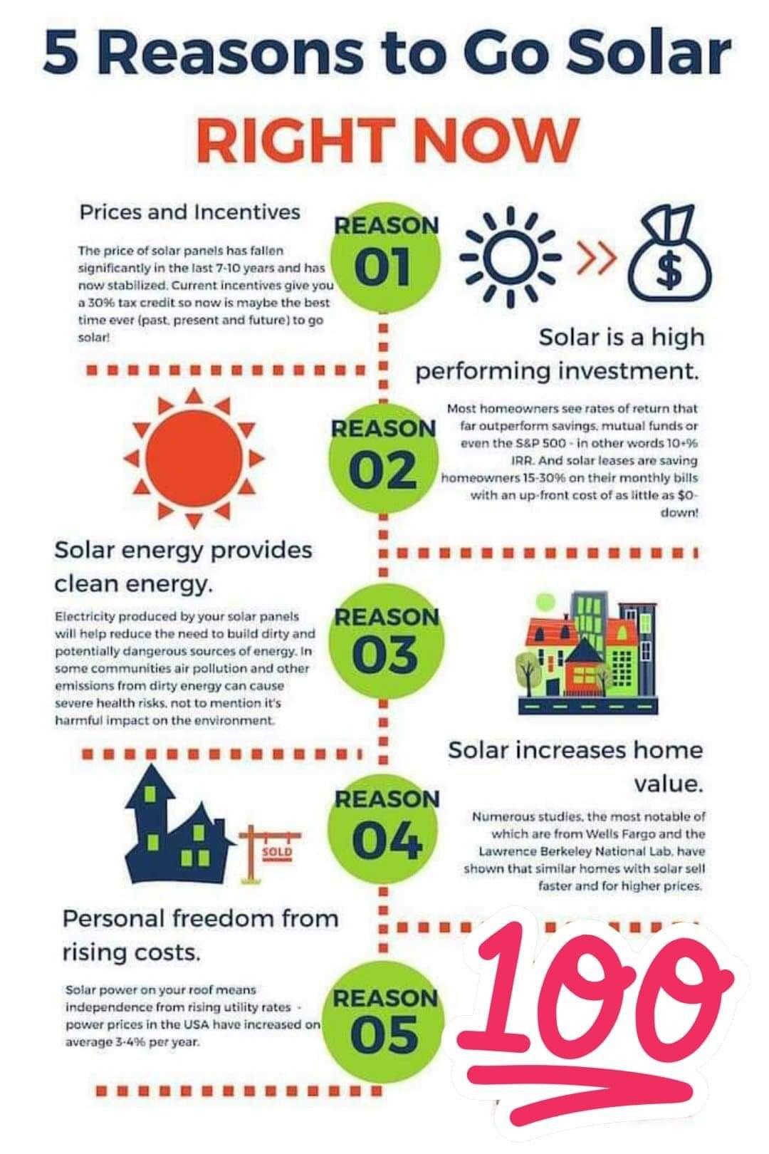 Pin By Interior Guidance Com Marie Gr On Solar For Green Living Solar Energy Solar Panels Solar