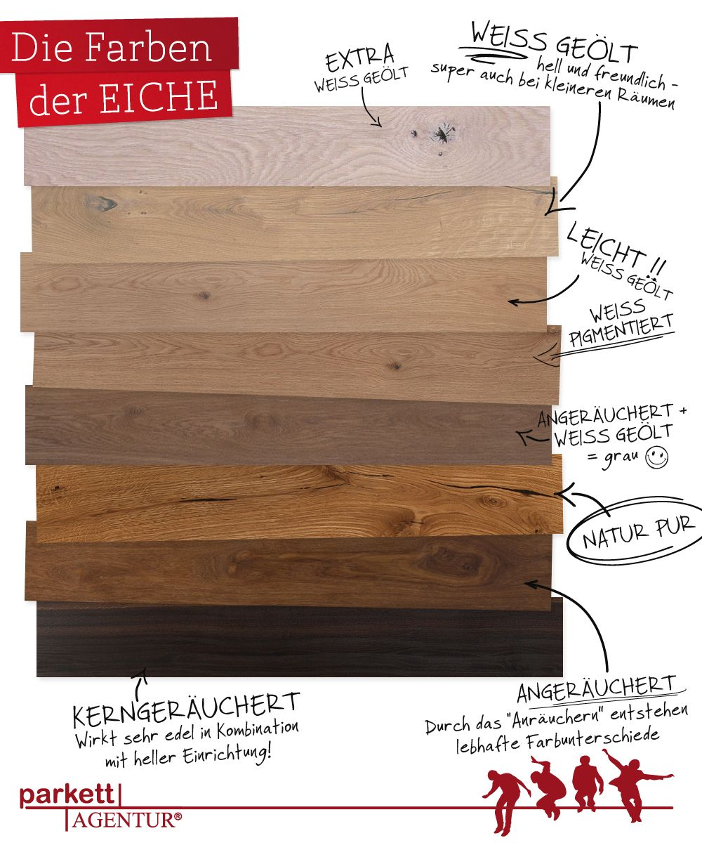 eiche farbabstufungen floor pinterest eiche parkett und bersicht. Black Bedroom Furniture Sets. Home Design Ideas