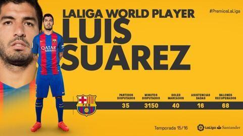 Luis Suárez y Szymanowski, premio LaLiga World Player