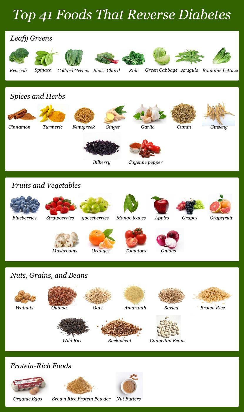 10 ways to lower blood sugar without medication diabetic