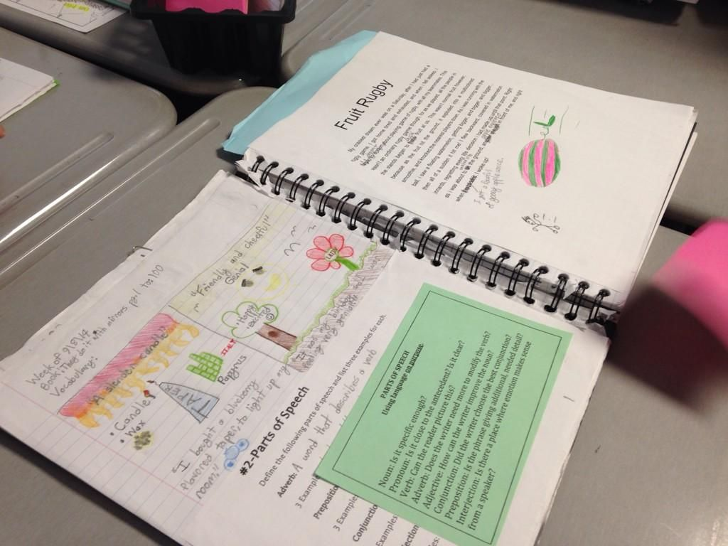 """Mrs. Ault's Class on Twitter: """"Great Writer's Notebooks from Period 3! http://t.co/crfpegtxeE"""""""