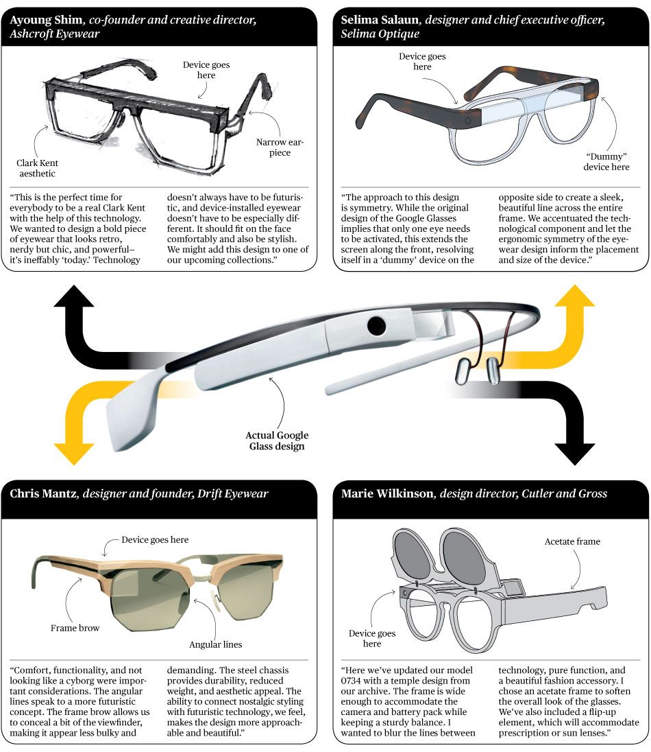 fff1a04184 Four Stylish Google Glass Redesigns - Businessweek