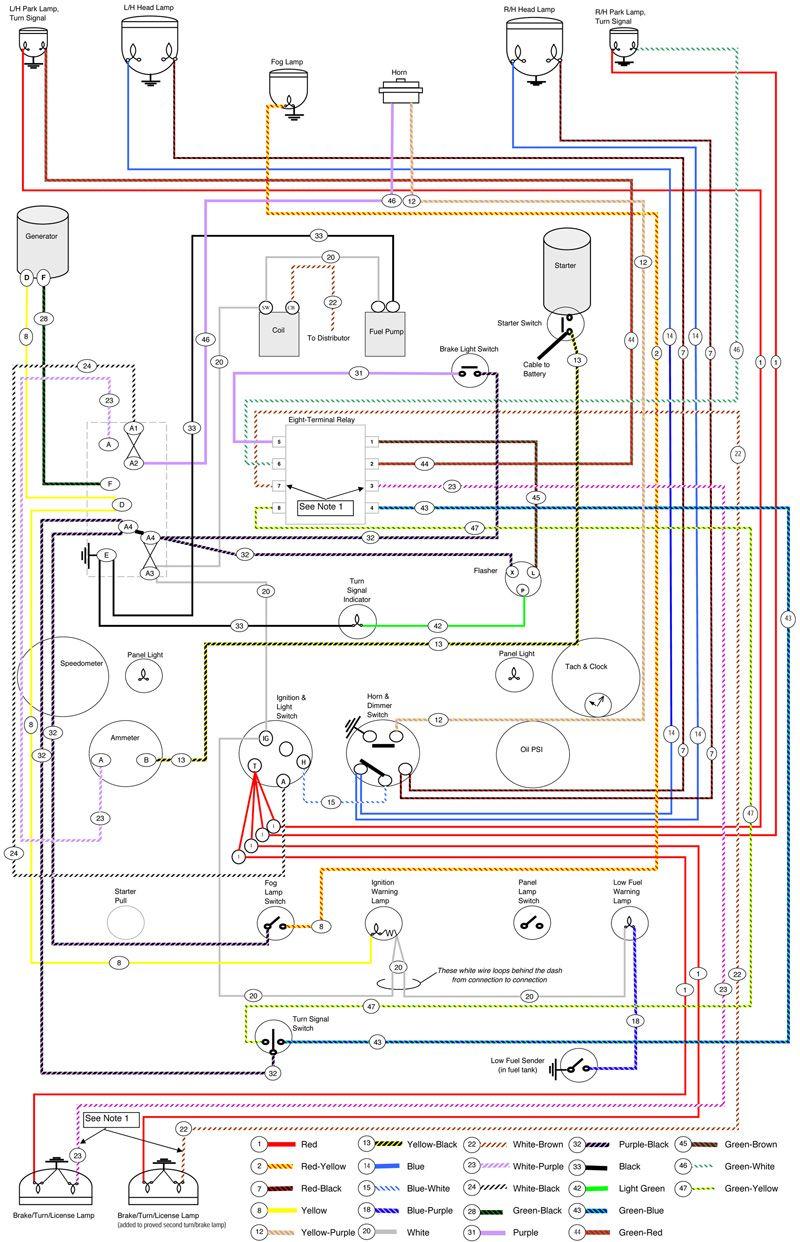 British car wiring yup, I have been diagnosing MG