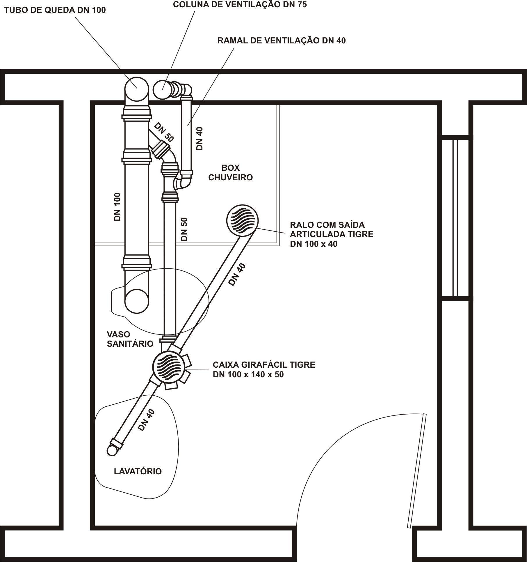 Hidraulica De Um Banheiro : Esquema completo de uma instala??o esgoto tigre