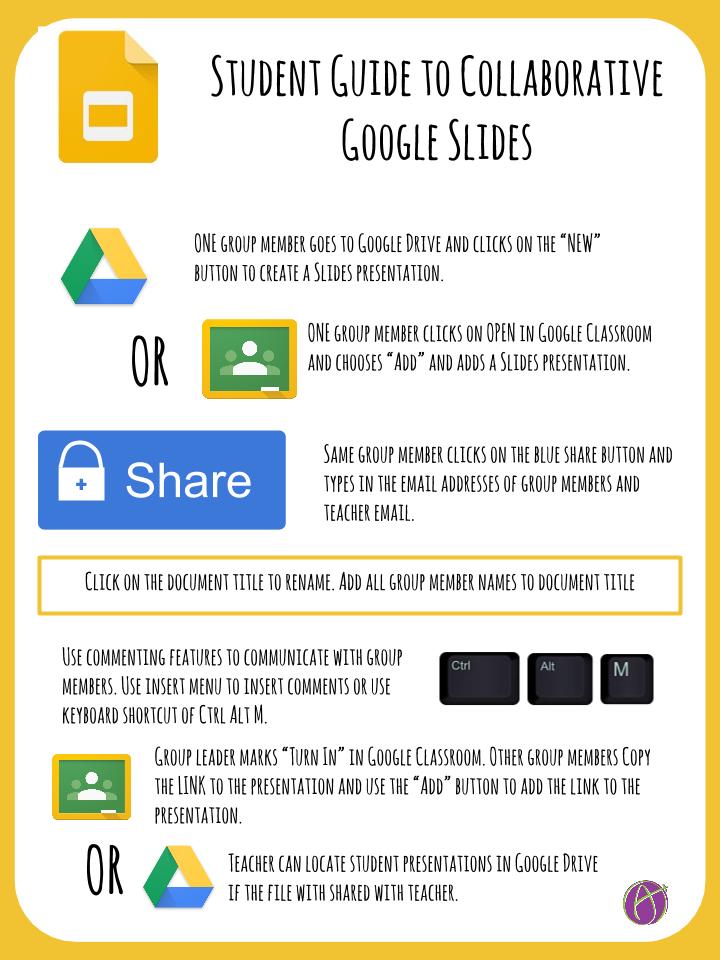 Slide google form login i ready