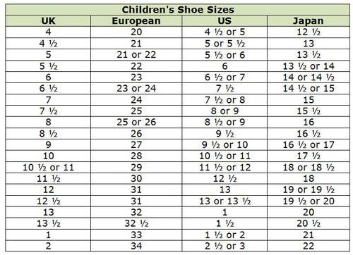 Children   shoe size conversion chart also shop abroad with these clothing charts rh pinterest