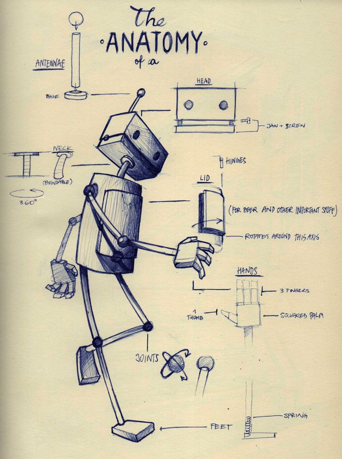 anatomy of a robot - Google Search | Themed Cafes | Pinterest ...