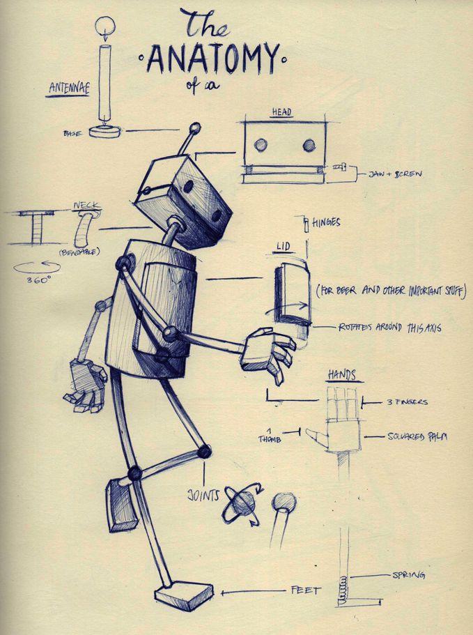 Ballpoint In My Moleskine Sketchbook Robot Art Print Robot Art Art
