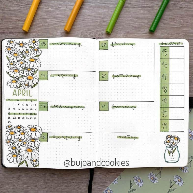 Bullet Journal Weekly Spread Ideas | Heraldeecreates