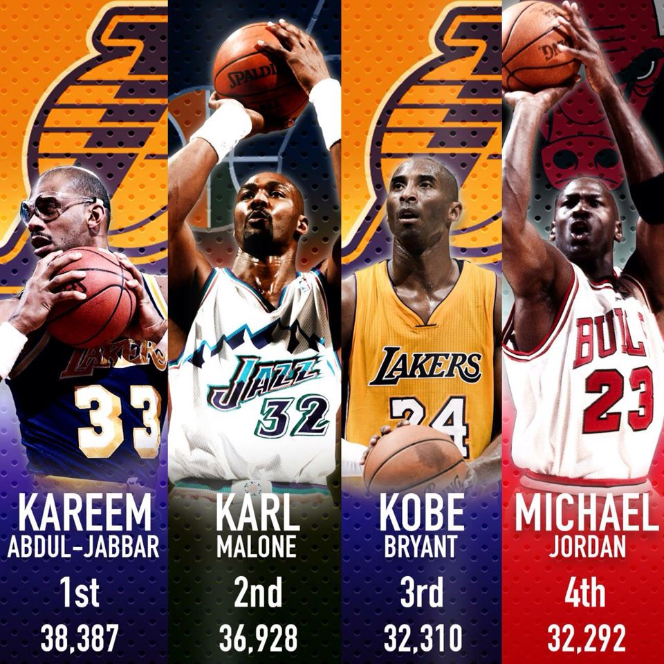 NBA ALL TIME SCORING LIST KAREEM ABDUL JABBAR KARL MALONE KOBE BRYANT MICHAEL JORDAN