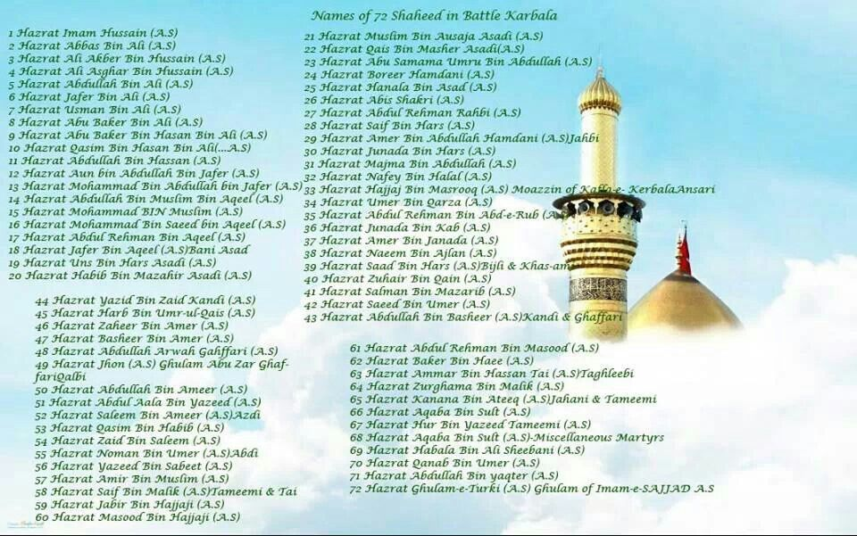 Names Of The 72 Shaheed (Martyred) During The Battle Of Karbala