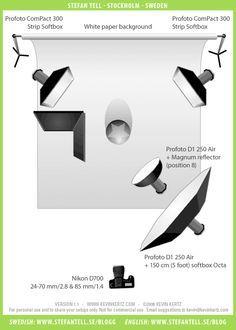 studio lighting diagram untitled 3 pinterest diagram rh pinterest com Portrait Lighting Setup Diagram Lightning Diagram