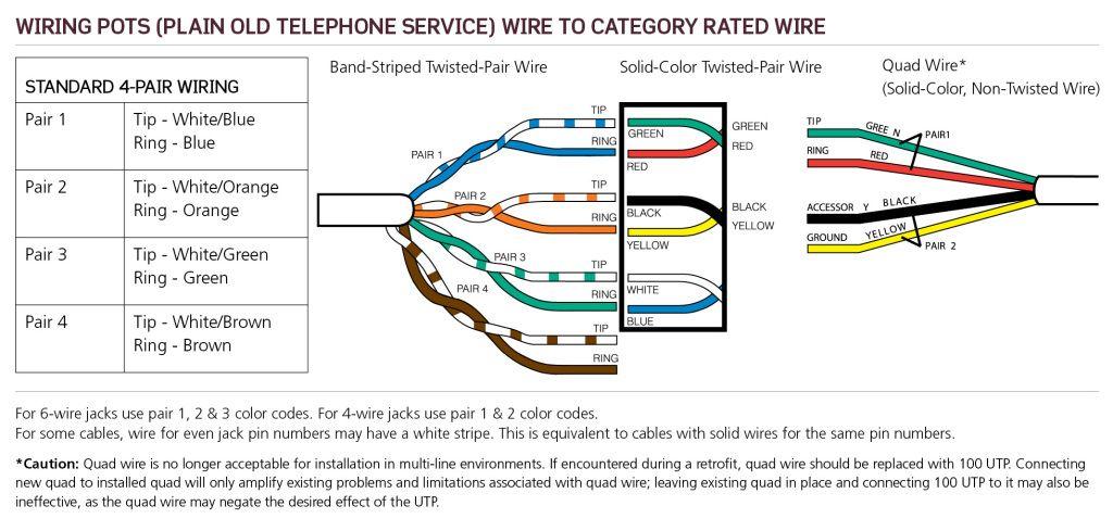 Pots Plain Old Telephone Service Wiring Phone Jack Telephone Jack Diagram