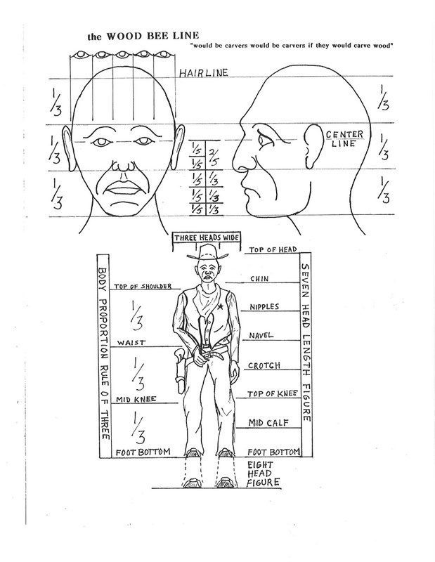 Image result for wood carving caricature body proportions
