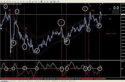 7 R013 My System Very Profitable Indicator For Metatrader 4 Mt4