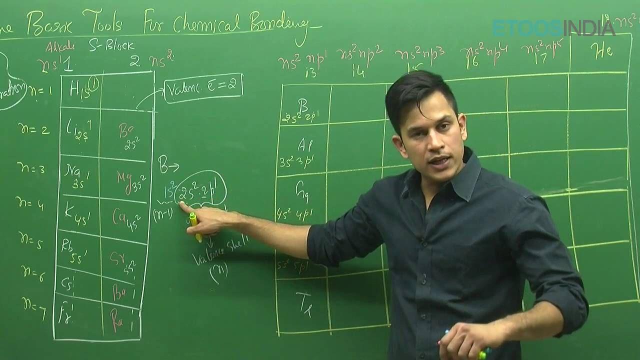 Etoos India Organic Chemistry