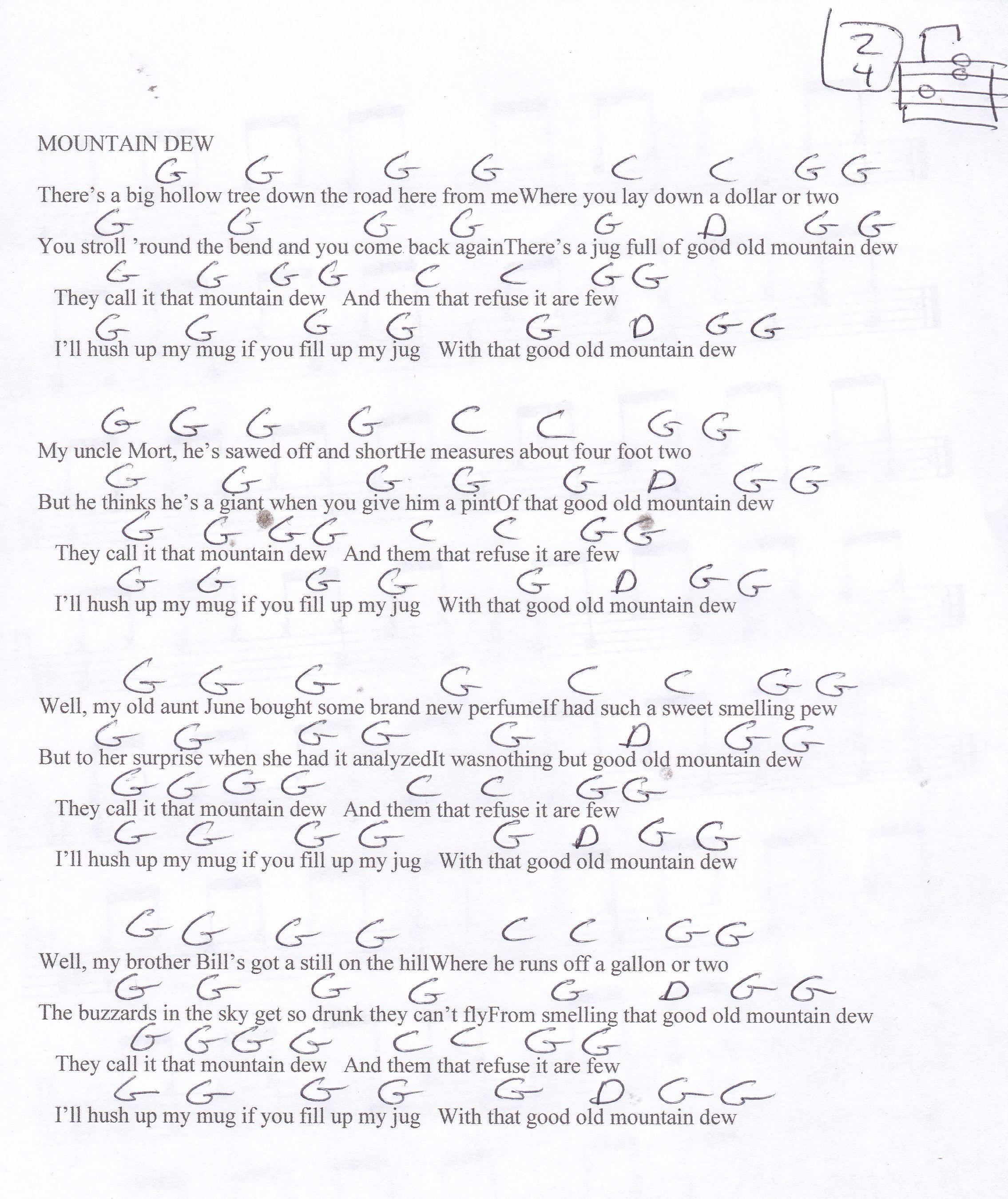 Pompeii Guitar Chords Image Collections Basic Guitar Chords Finger