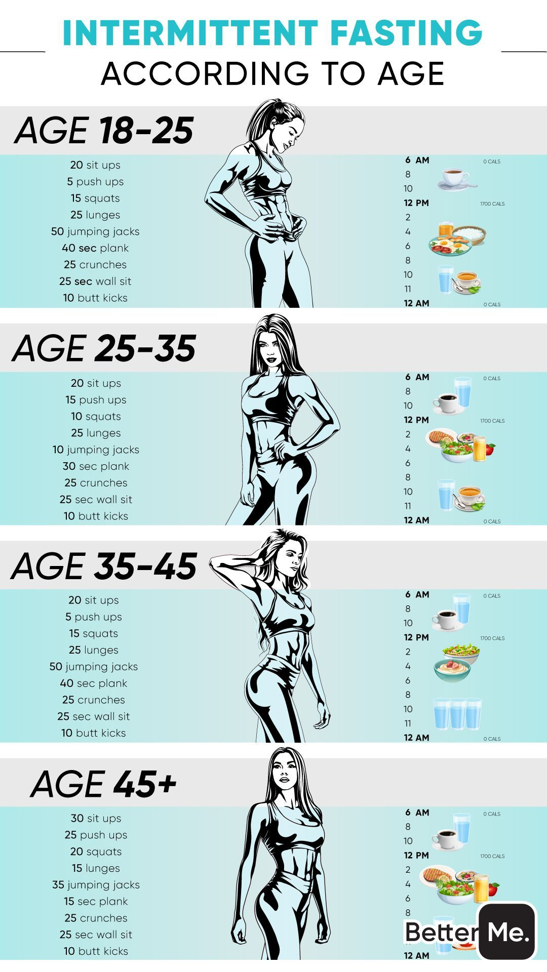 What type of intermittent fasting to choose? Take short test to find out. ������������������