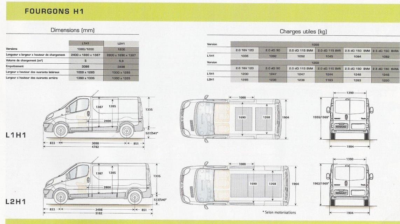 voir le sujet renault trafic 2001 xxxx husbil pinterest. Black Bedroom Furniture Sets. Home Design Ideas