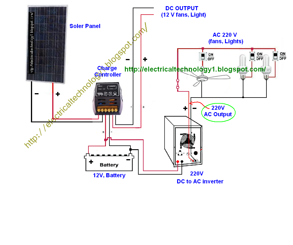 How to Wire Solar Panel to 220V inverter, 12V battery ,12V,DC Load ...