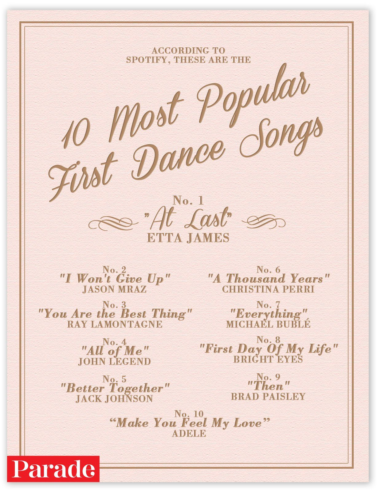 The 10 Most Popular Wedding First Dance Songs In World