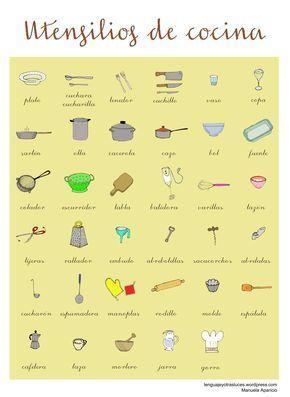 Utensilios Recipientes Y Medidas De Cocina Hiszpanski Edukacja