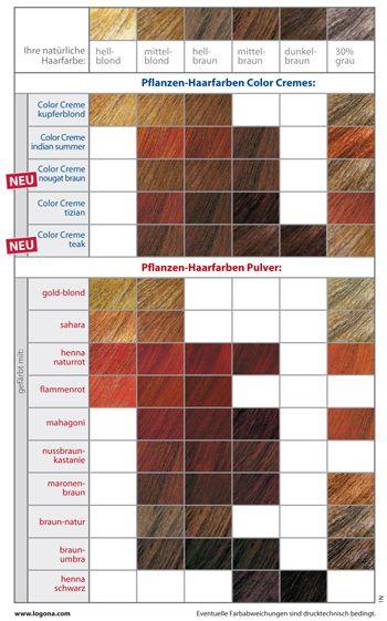 loreal hårfarve farvekort