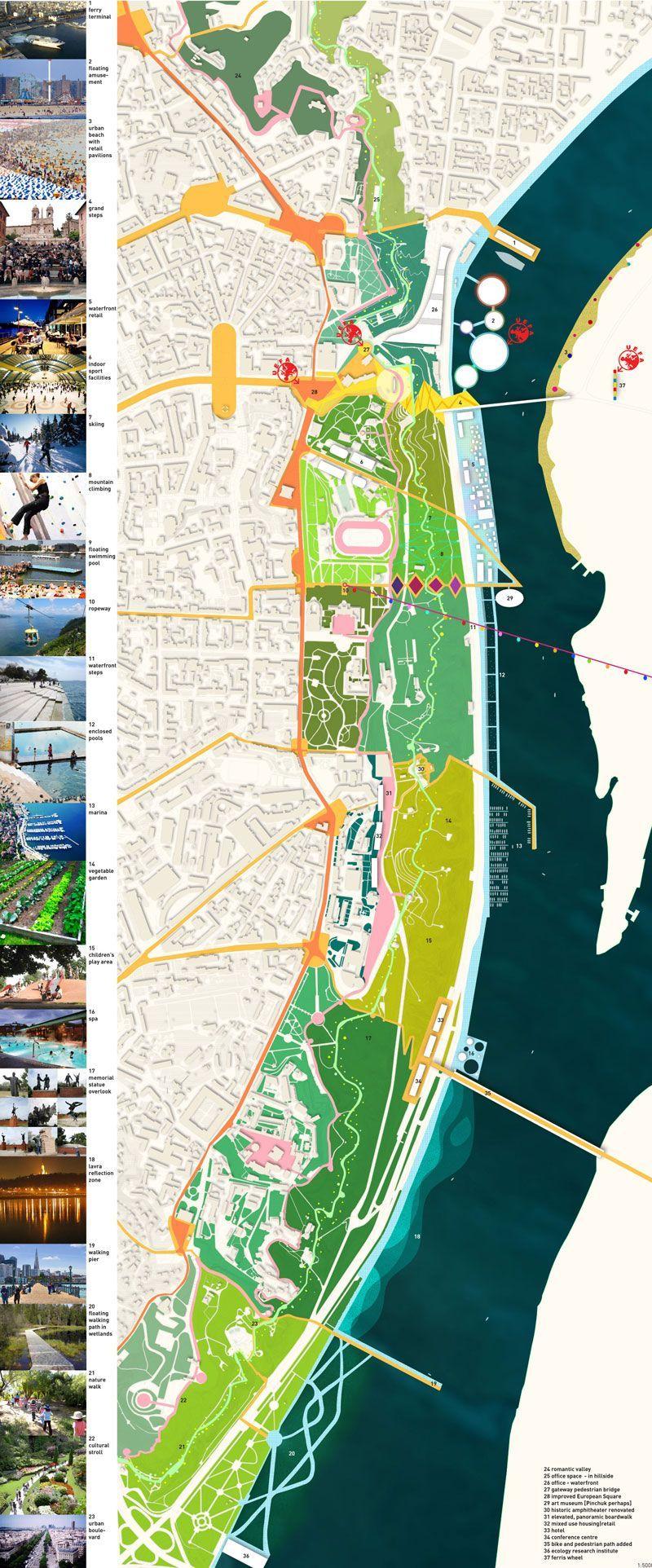 Using photos to illustrate urban activiites. Urban design