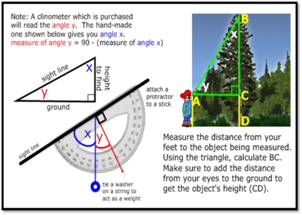 using clinometer to measure the height Use of the clinometer with a specific mathematical formula--height x distance x angle--assists geologists to assess the height of a tree or a mountain surveyors, on the other hand, use this multipurpose instrument for measuring angles in reference to gravity.