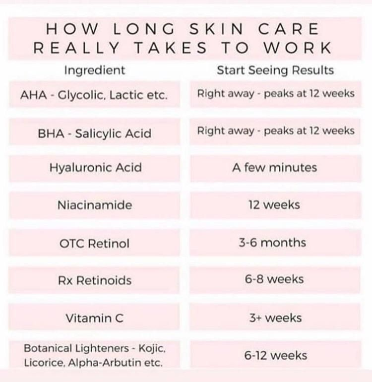 Misc Saw This Chart And Thought It Would Be Interesting To Those Who Wonder If Their Product Is Working Skin Care Anti Aging Skin Products Natural Skin Care