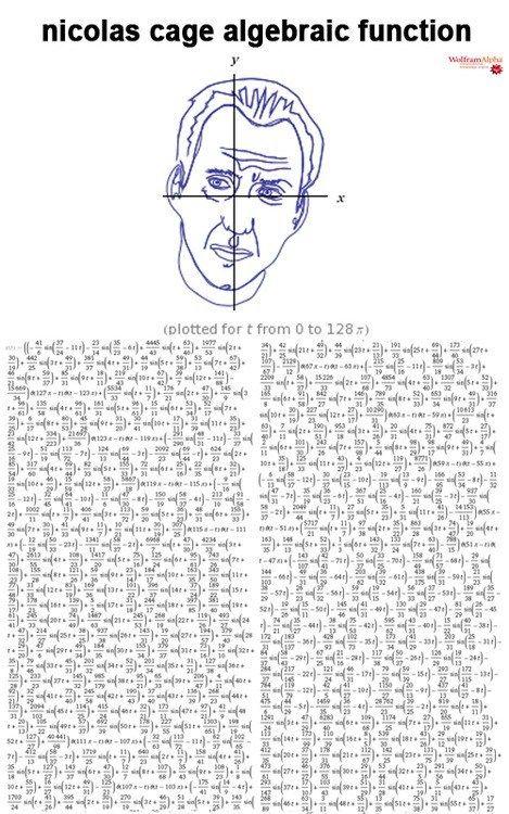 The Math Behind Nicolas Cage