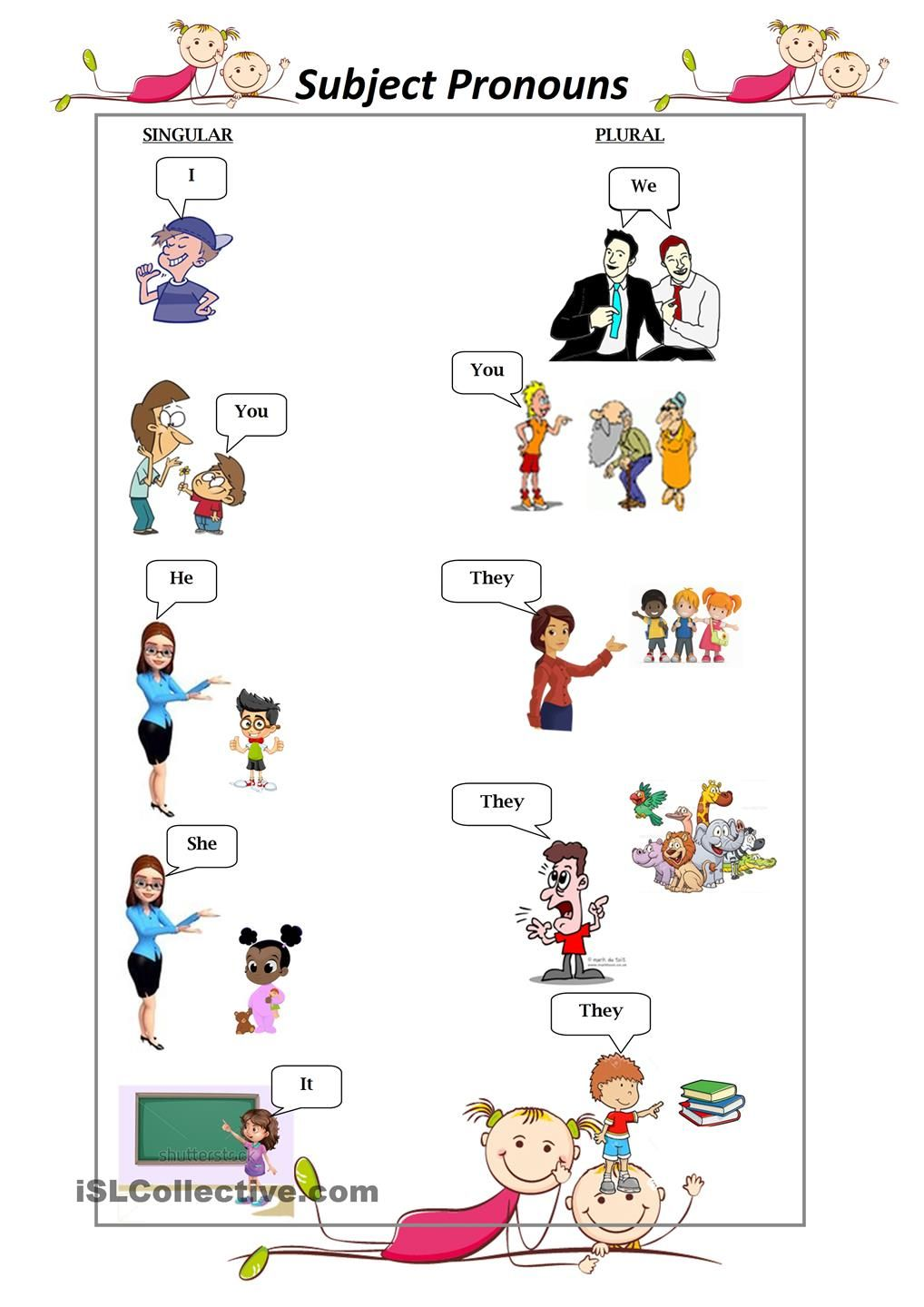 Subject / Personal Pronouns