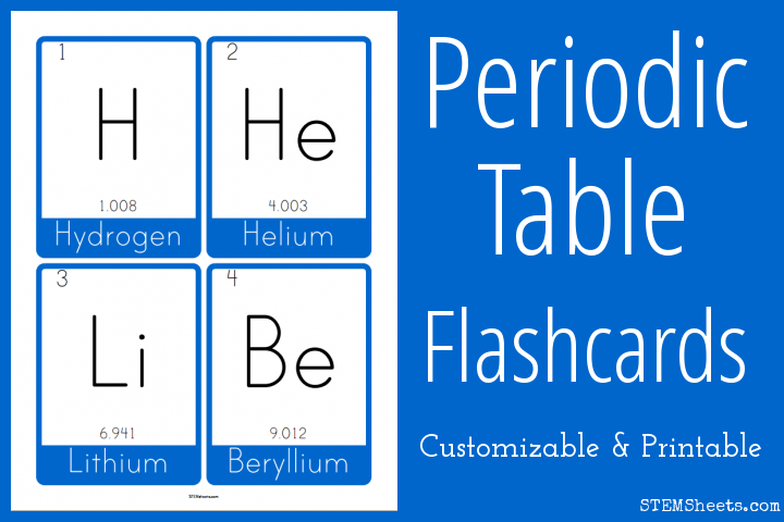 graphic about Periodic Table Flash Cards Printable known as Graphic of Periodic Desk Flashcards Homeschooling