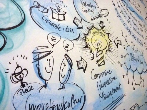 Graphic recording detail eines graphic recording visual explore templates and more graphic recording pronofoot35fo Images